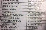 Boyabat AK Parti Belediye Meclis Üyeleri Belli Oldu, İşte Tam Liste