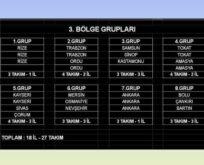 Spor Toto Bal Ligi Grupları Belli Oldu.