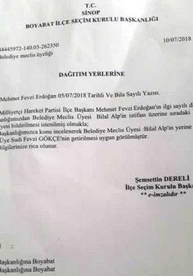 Boyabat MHP İlçe Başkanlığından FLAŞ Basın Açıklaması