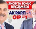 Maviş ve Karadeniz tekrar mecliste