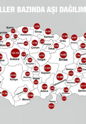 SİNOP'TA 3220 KİŞİ COVİD AŞISI OLDU