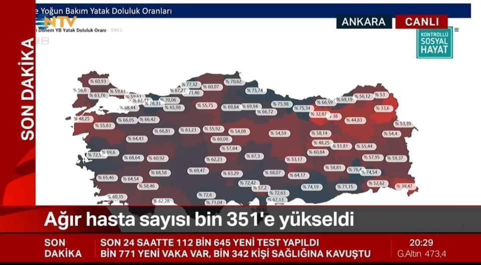 SİNOP'TA YOĞUN BAKIM DOLULUK ORANI ARTIYOR